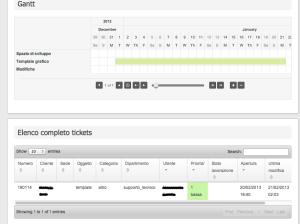 yticket elenco ticket progetto