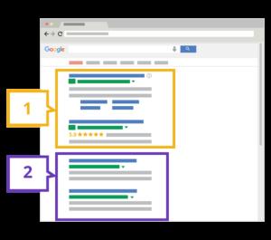 Annuncio AdWords nella rete di ricerca